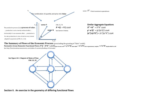 Lonecon - The einsteinian Context - Diagram a3_Page_2